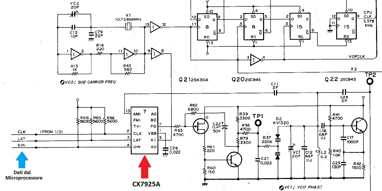 Circuito PLL con CX7925A